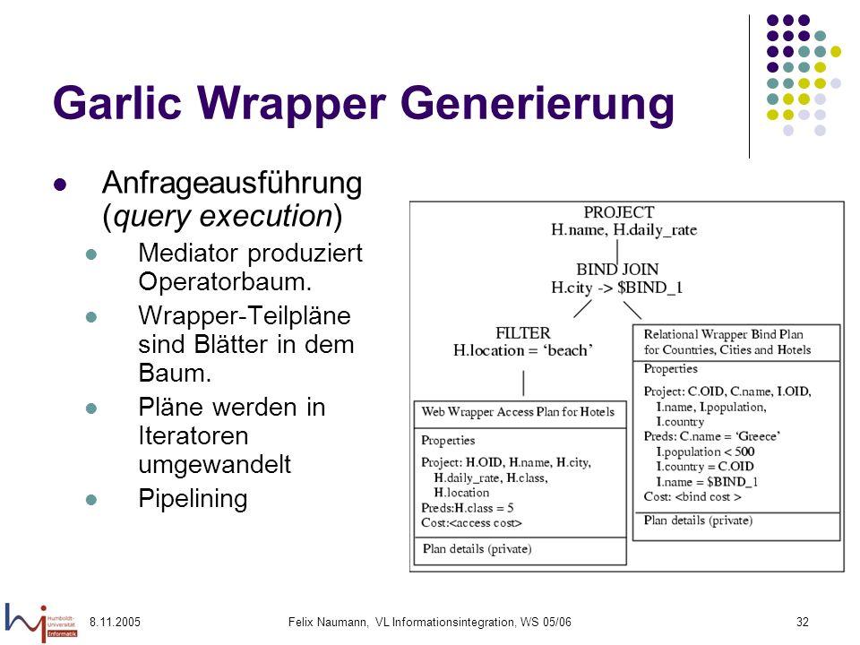 Garlic Wrapper Generierung