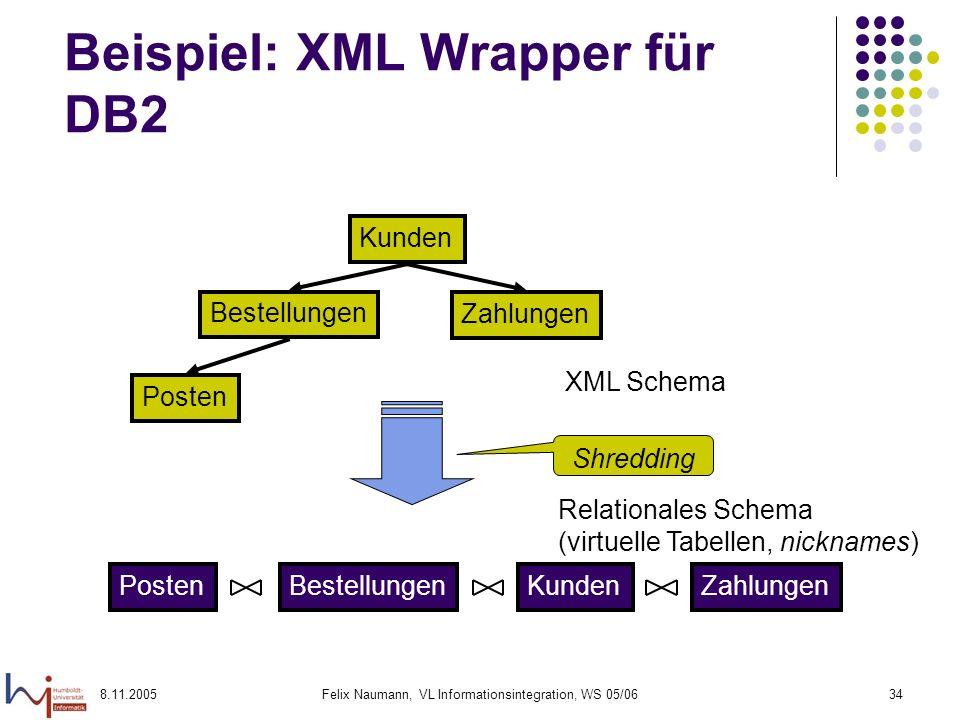 Beispiel: XML Wrapper für DB2