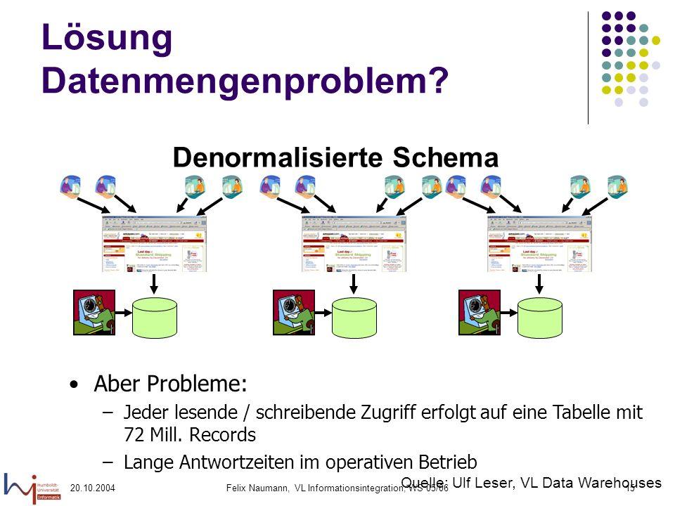Lösung Datenmengenproblem