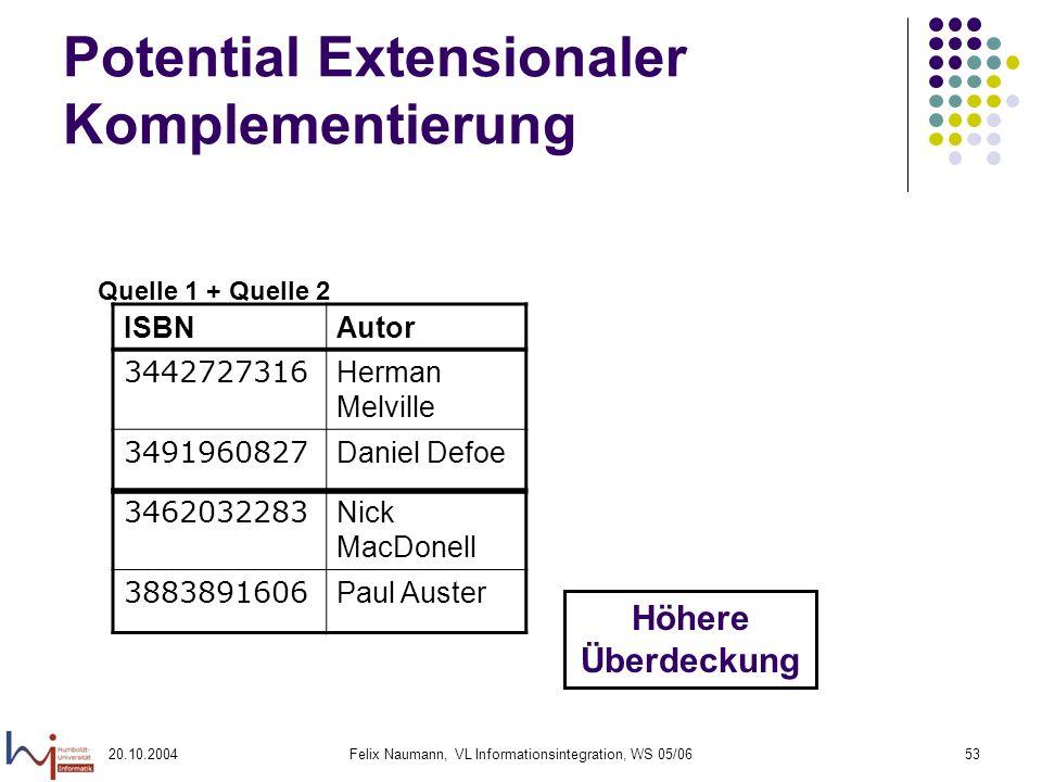 Potential Extensionaler Komplementierung