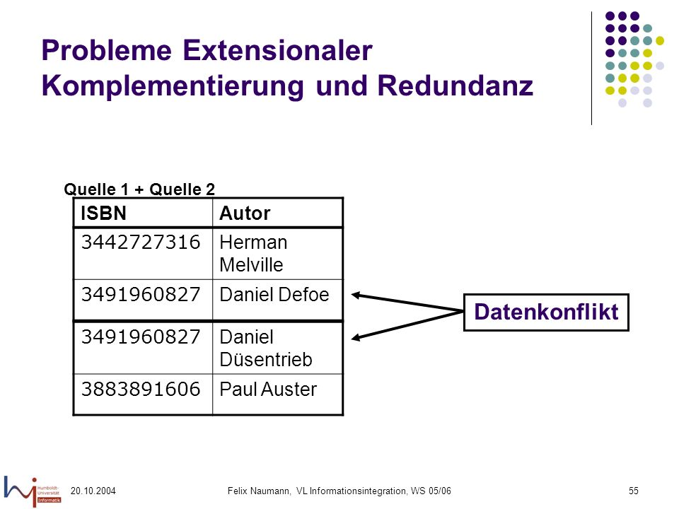 Probleme Extensionaler Komplementierung und Redundanz