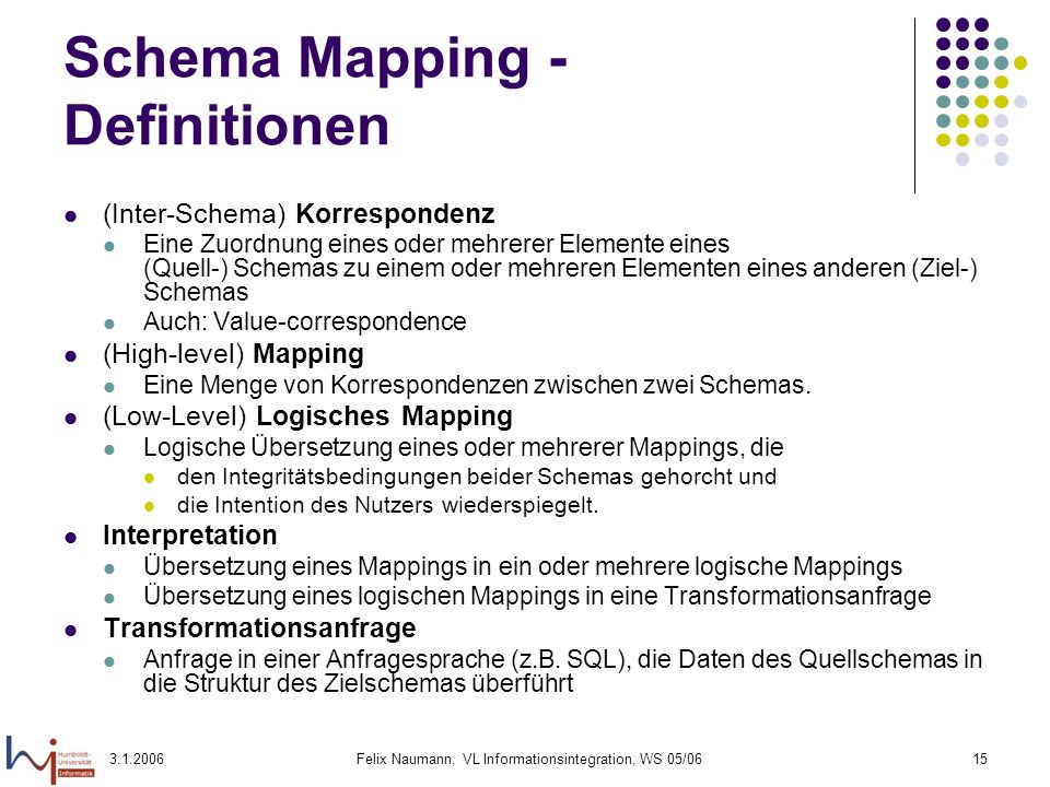Schema Mapping - Definitionen