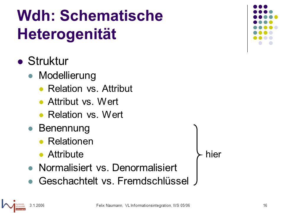 Wdh: Schematische Heterogenität