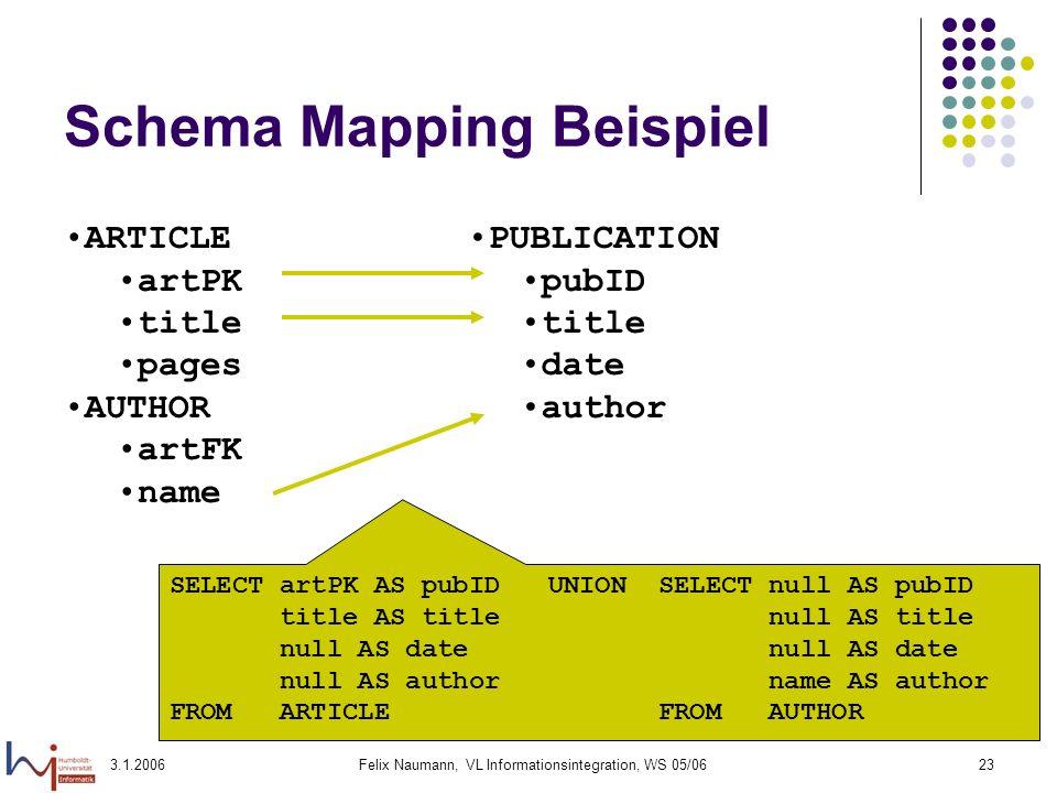 Schema Mapping Beispiel