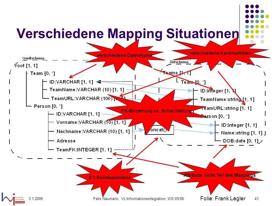 Verschiedene Mapping Situationen