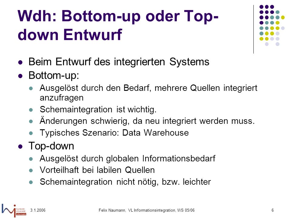 Wdh: Bottom-up oder Top-down Entwurf
