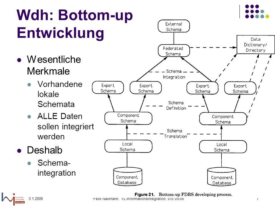 Wdh: Bottom-up Entwicklung