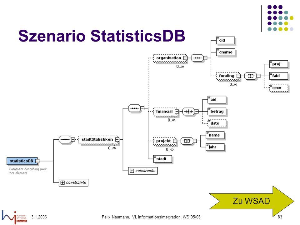 Szenario StatisticsDB