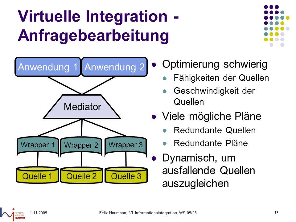 Virtuelle Integration - Anfragebearbeitung
