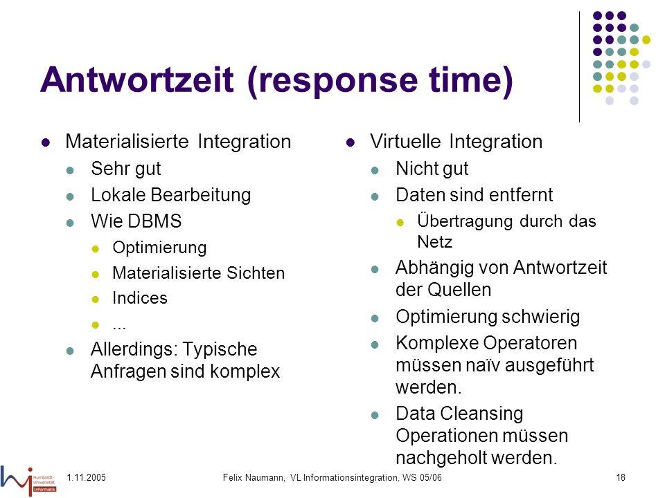 Antwortzeit (response time)