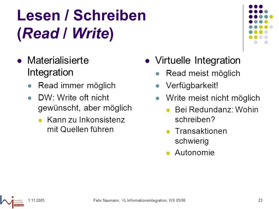 Lesen / Schreiben (Read / Write)