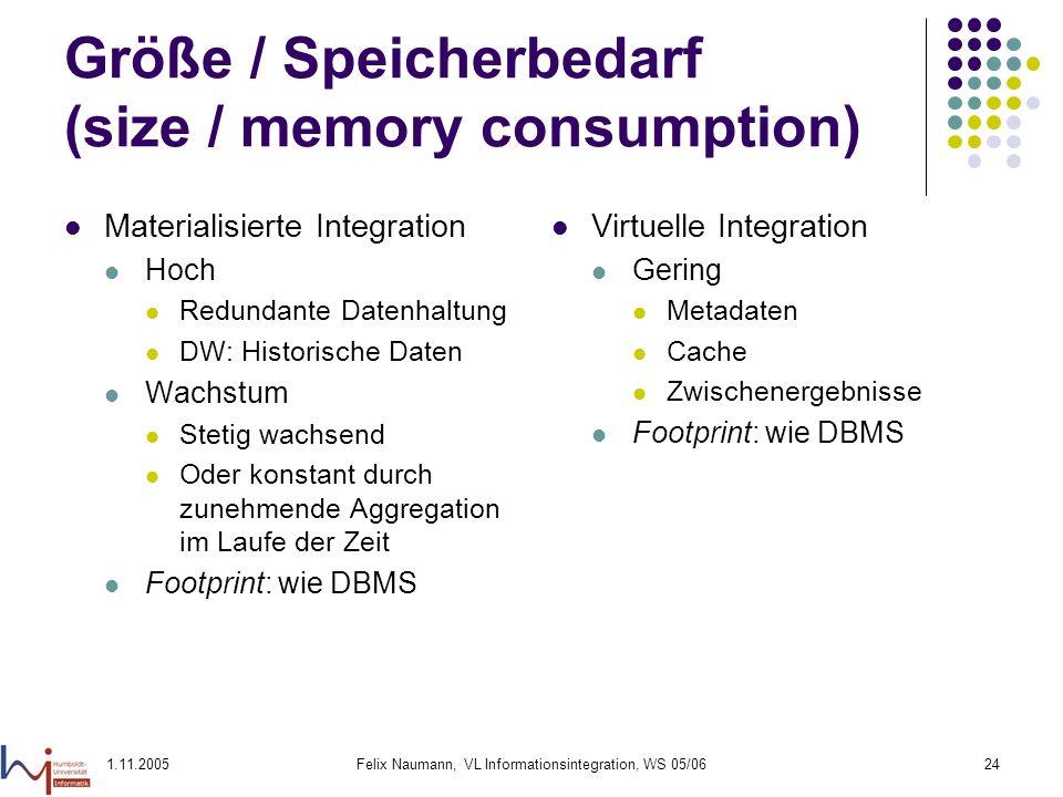 Größe / Speicherbedarf (size / memory consumption)