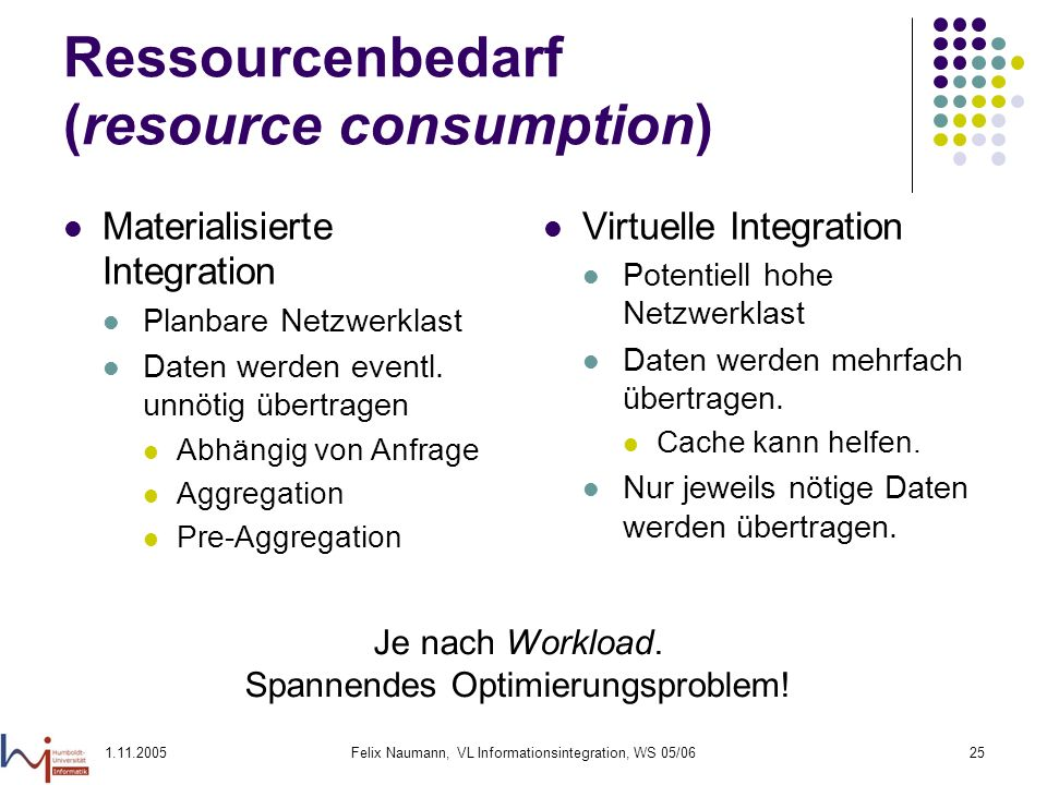 Ressourcenbedarf (resource consumption)