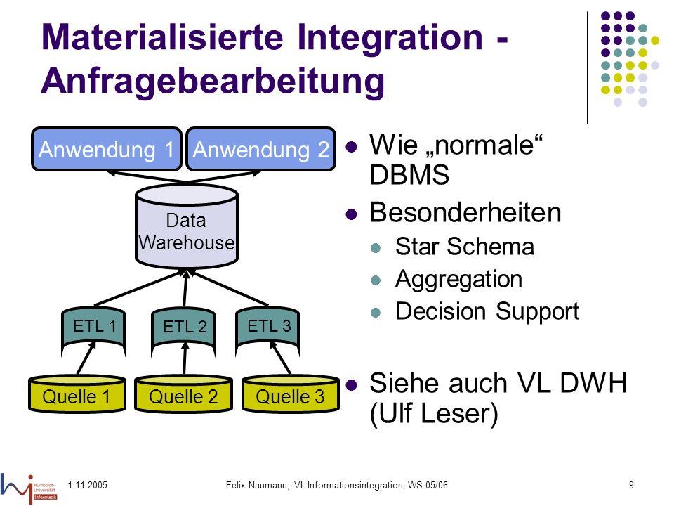 Materialisierte Integration - Anfragebearbeitung