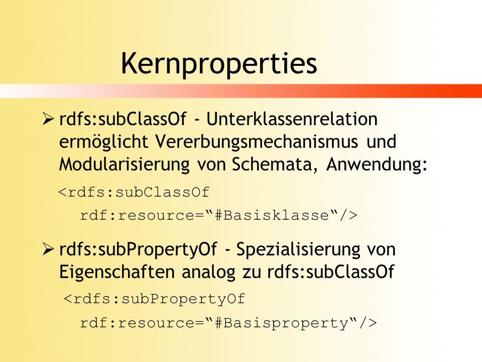 Kernproperties rdfs:subClassOf - Unterklassenrelation ermöglicht Vererbungsmechanismus und Modularisierung von Schemata, Anwendung:
