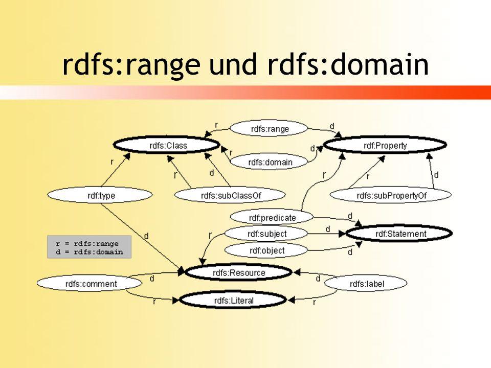 rdfs:range und rdfs:domain