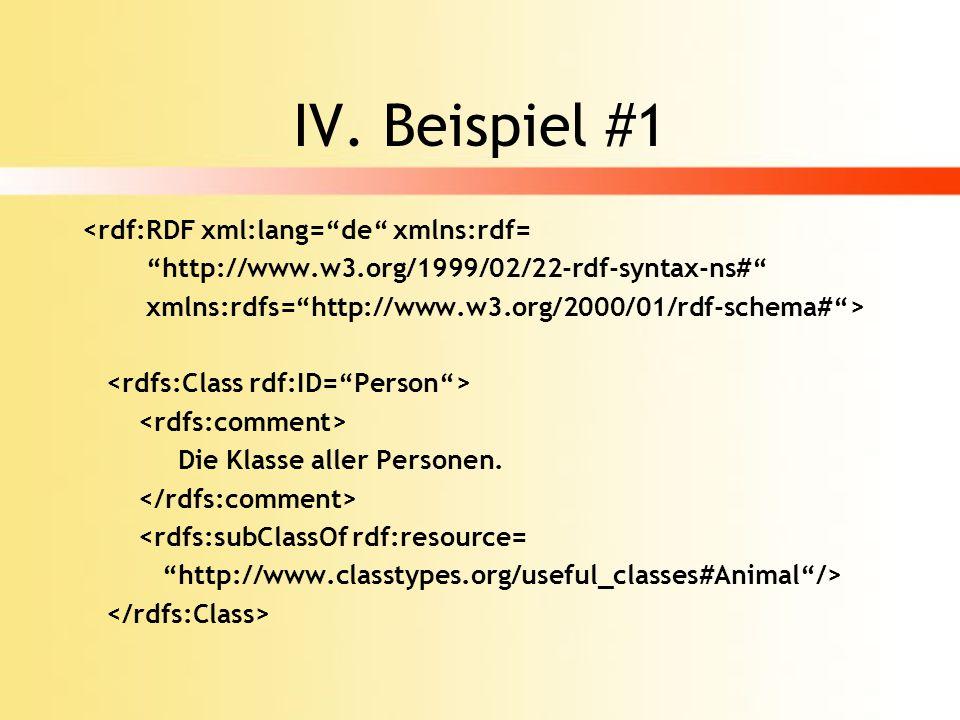 IV. Beispiel #1 <rdf:RDF xml:lang= de xmlns:rdf=