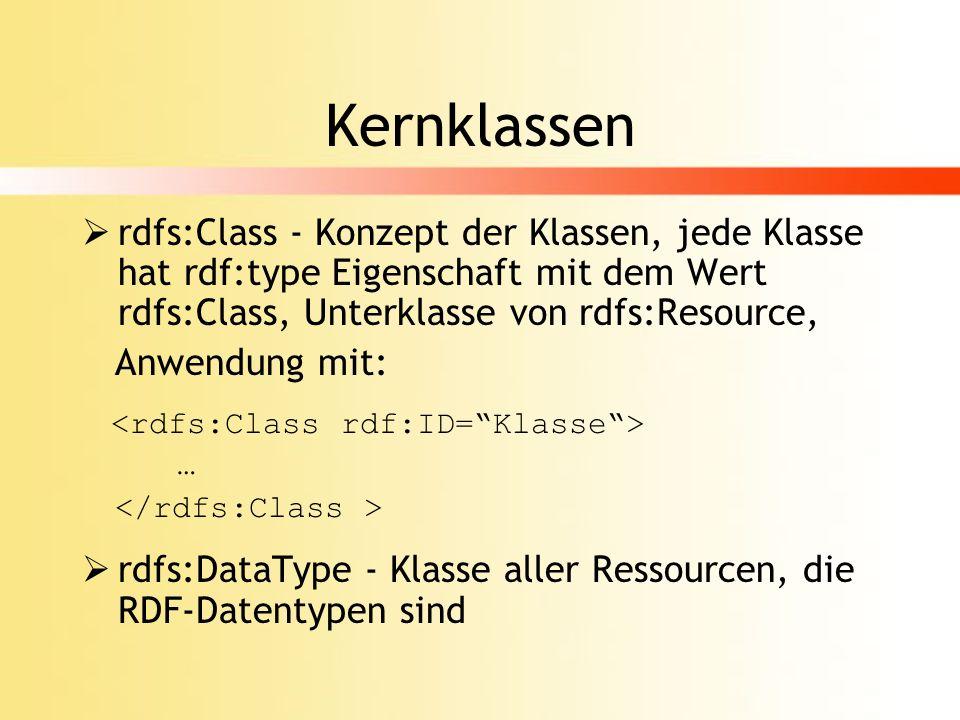 Kernklassen rdfs:Class - Konzept der Klassen, jede Klasse hat rdf:type Eigenschaft mit dem Wert rdfs:Class, Unterklasse von rdfs:Resource,