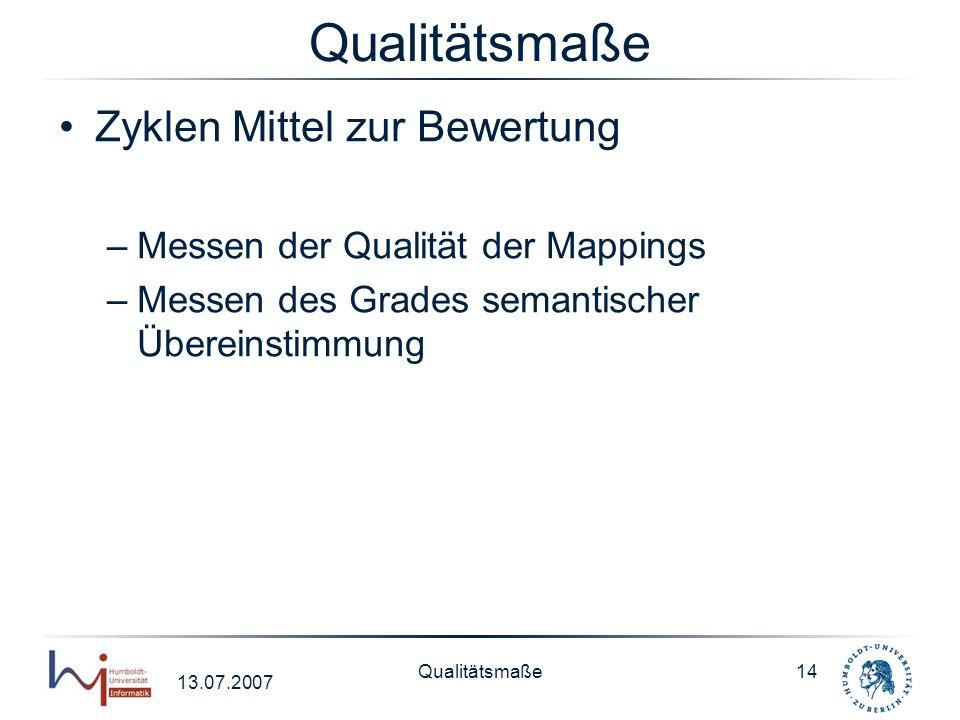 Qualitätsmaße Zyklen Mittel zur Bewertung