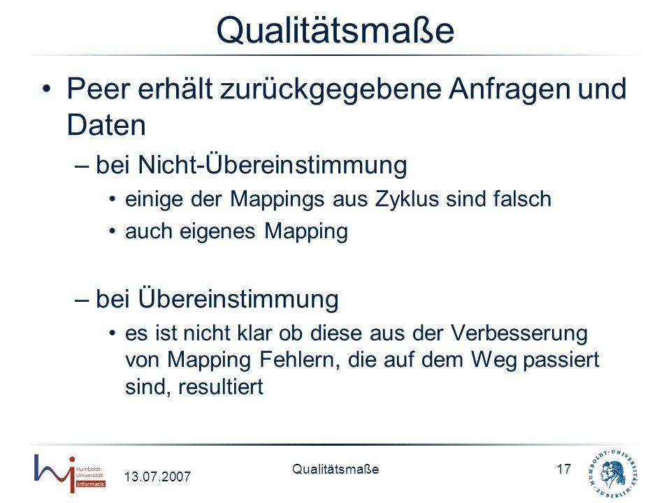Qualitätsmaße Peer erhält zurückgegebene Anfragen und Daten