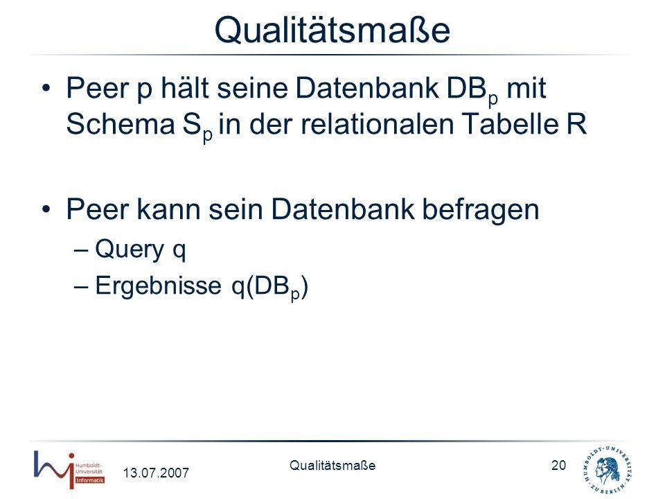 Qualitätsmaße Peer p hält seine Datenbank DBp mit Schema Sp in der relationalen Tabelle R. Peer kann sein Datenbank befragen.