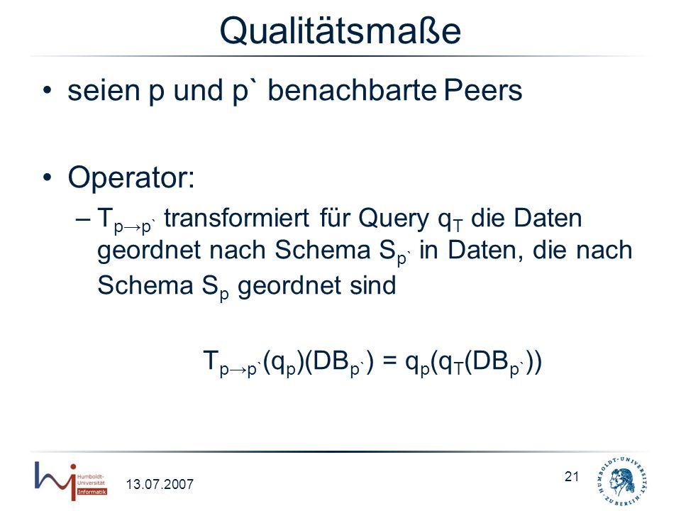 Tp→p`(qp)(DBp`) = qp(qT(DBp`))