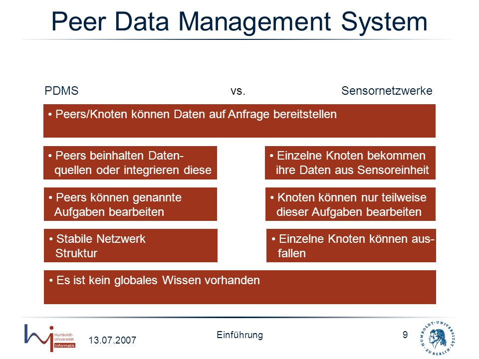 Peer Data Management System
