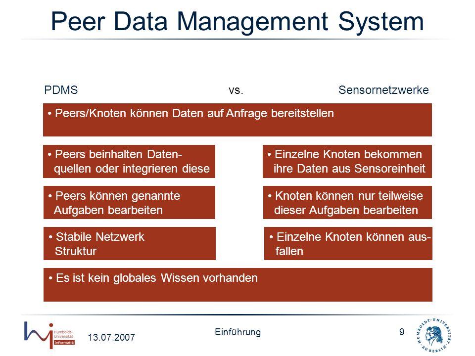 Peer Data Management System