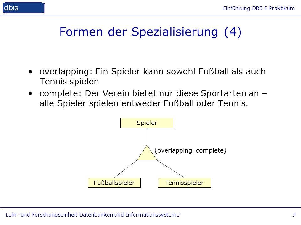 Formen der Spezialisierung (4)