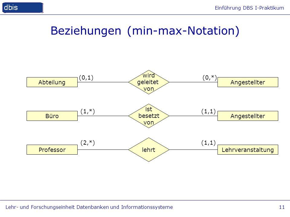 Beziehungen (min-max-Notation)