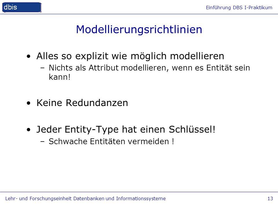 Modellierungsrichtlinien