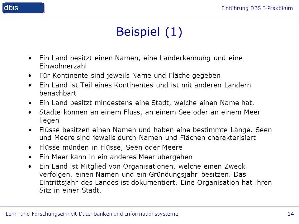 Beispiel (1) Ein Land besitzt einen Namen, eine Länderkennung und eine Einwohnerzahl. Für Kontinente sind jeweils Name und Fläche gegeben.
