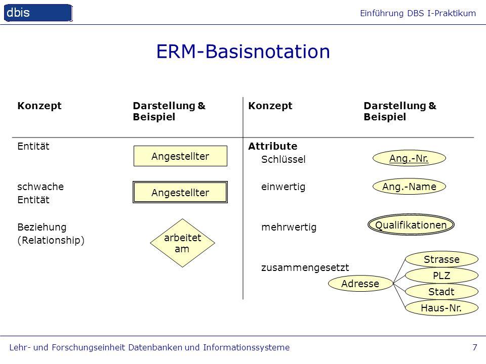 ERM-Basisnotation Konzept Darstellung & Beispiel Entität Attribute