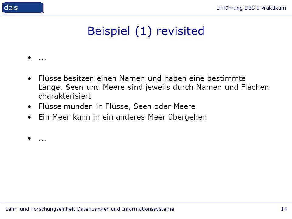 Beispiel (1) revisited ...