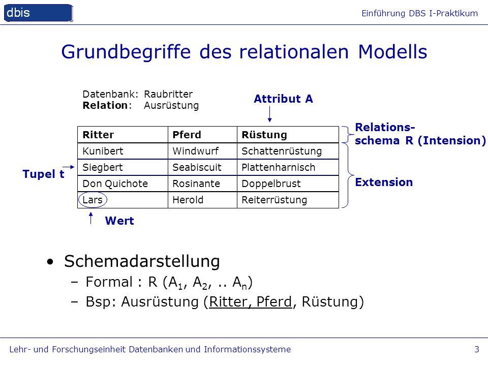 Grundbegriffe des relationalen Modells