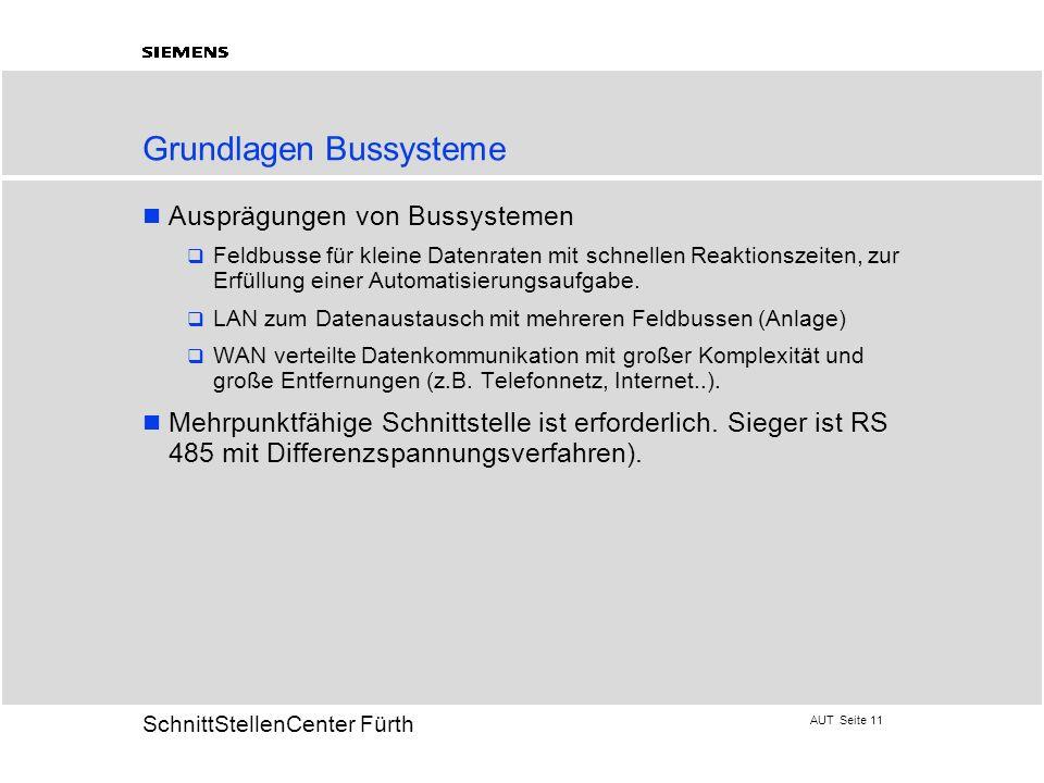Grundlagen Bussysteme
