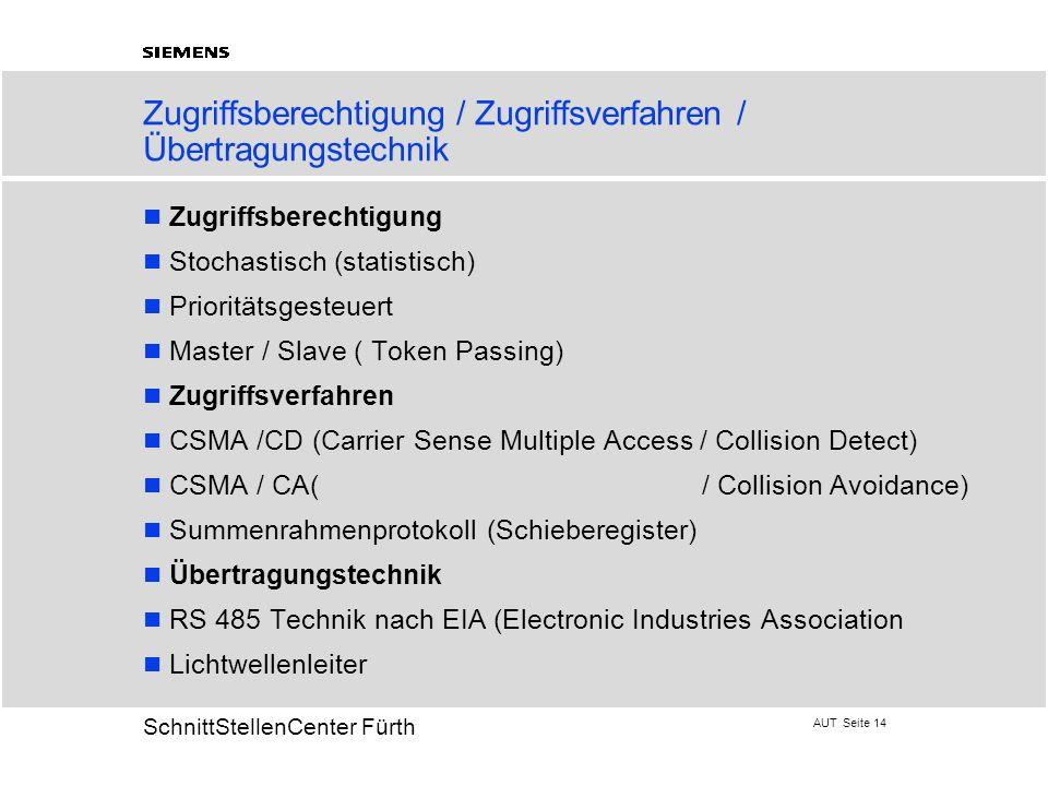 Zugriffsberechtigung / Zugriffsverfahren / Übertragungstechnik