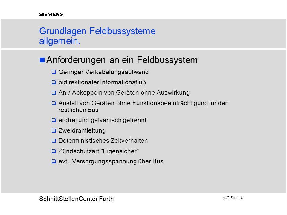 Grundlagen Feldbussysteme allgemein.
