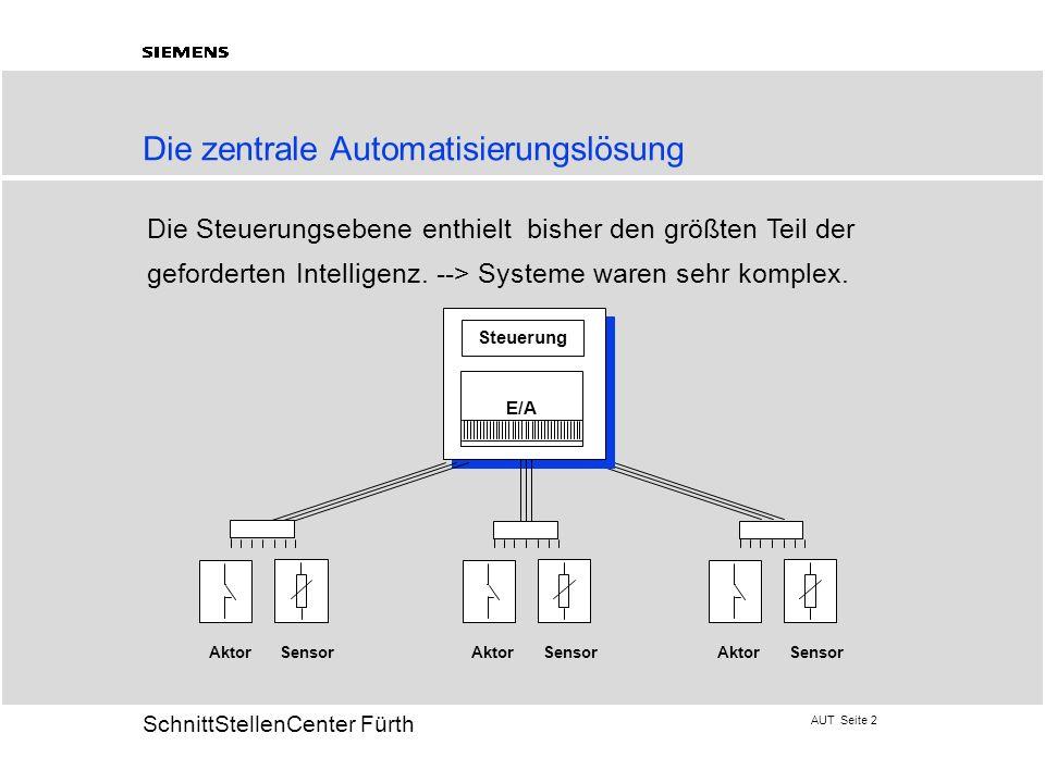 Die zentrale Automatisierungslösung