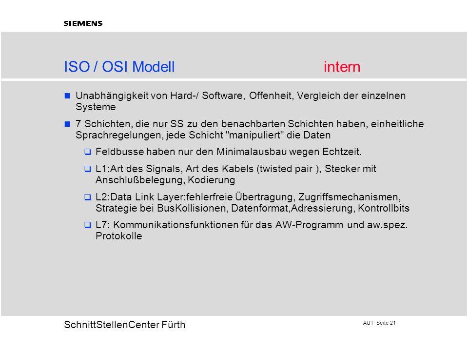 ISO / OSI Modell intern Unabhängigkeit von Hard-/ Software, Offenheit, Vergleich der einzelnen Systeme.