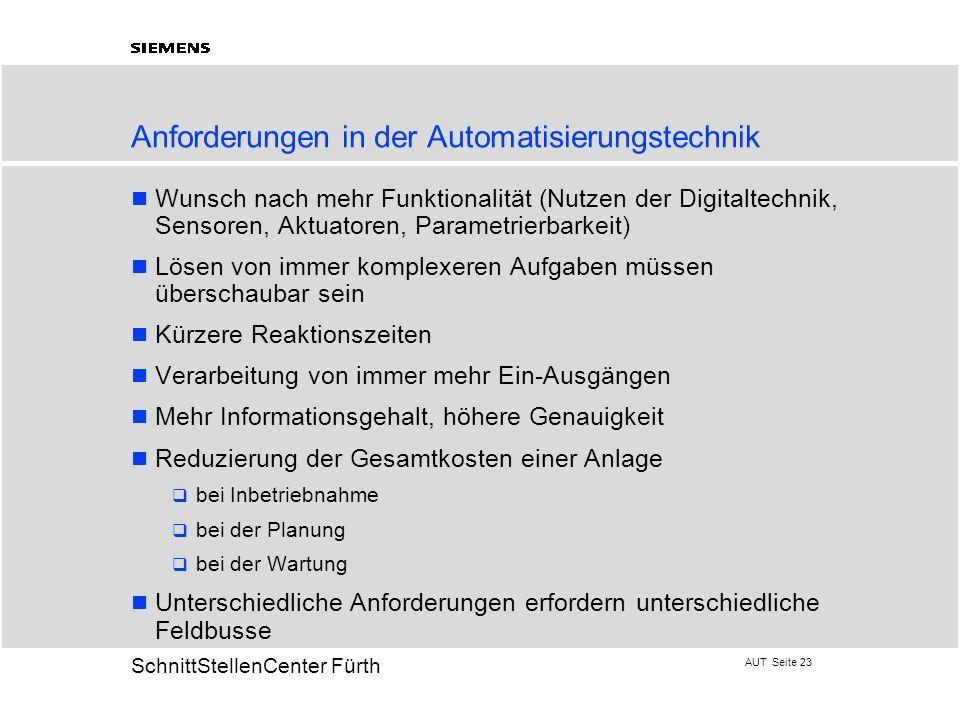 Anforderungen in der Automatisierungstechnik