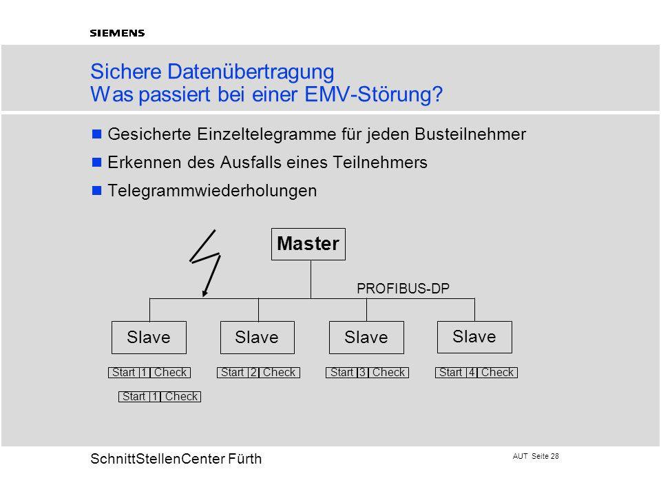 Sichere Datenübertragung Was passiert bei einer EMV-Störung