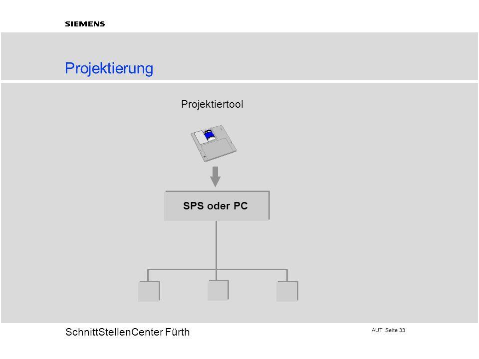 Projektierung Projektiertool SPS oder PC