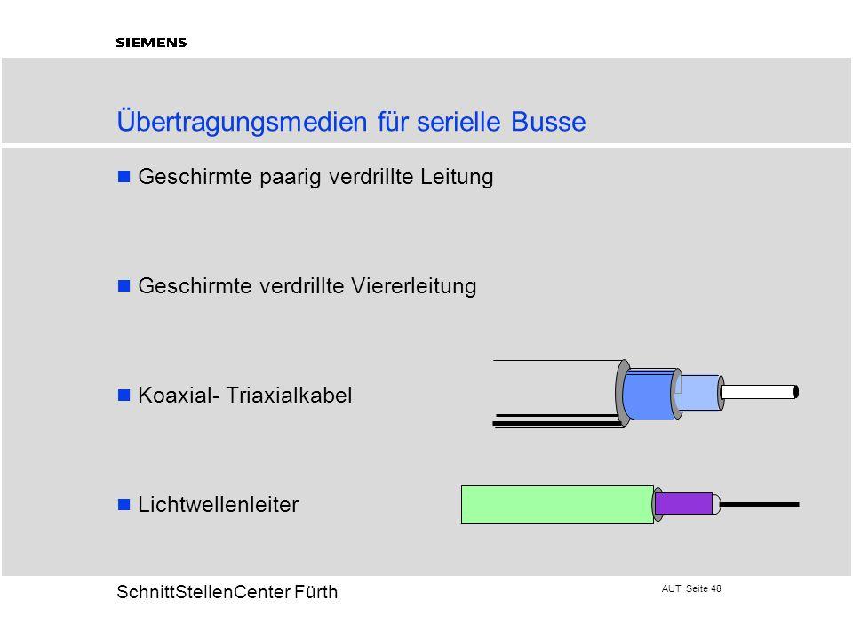 Übertragungsmedien für serielle Busse