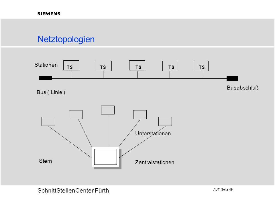Netztopologien Stationen Busabschluß Bus ( Linie ) Unterstationen