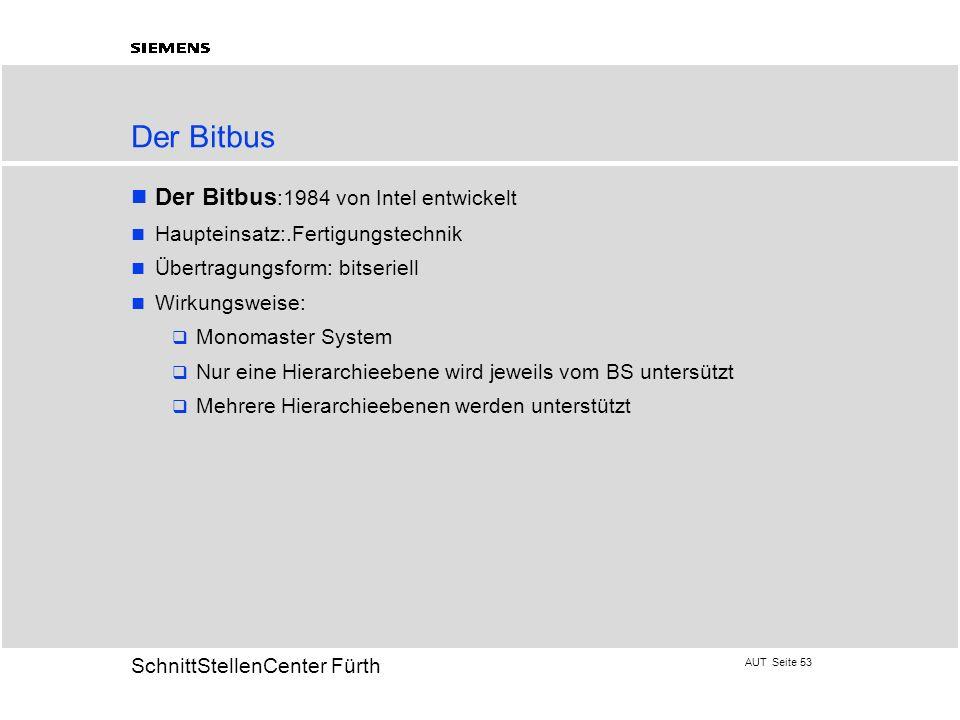 Der Bitbus Der Bitbus:1984 von Intel entwickelt