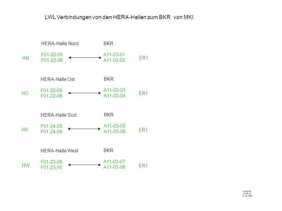 LWL Verbindungen von den HERA-Hallen zum BKR von MKI