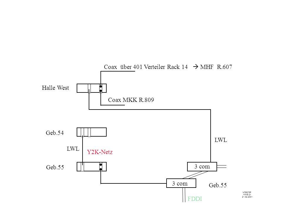. . . . Coax über 401 Verteiler Rack 14  MHF R.607 Halle West