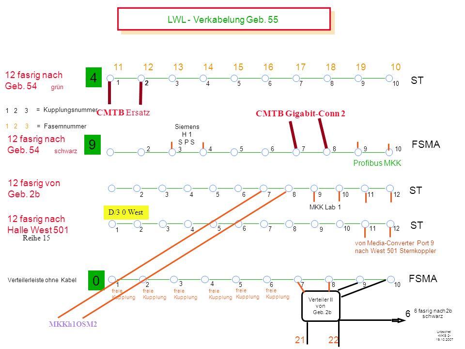 4 9 ST FSMA ST ST FSMA LWL - Verkabelung Geb. 55