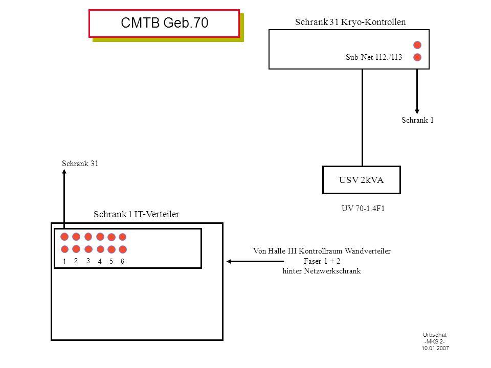 CMTB Geb.70 Schrank 31 Kryo-Kontrollen USV 2kVA Schrank 1 IT-Verteiler